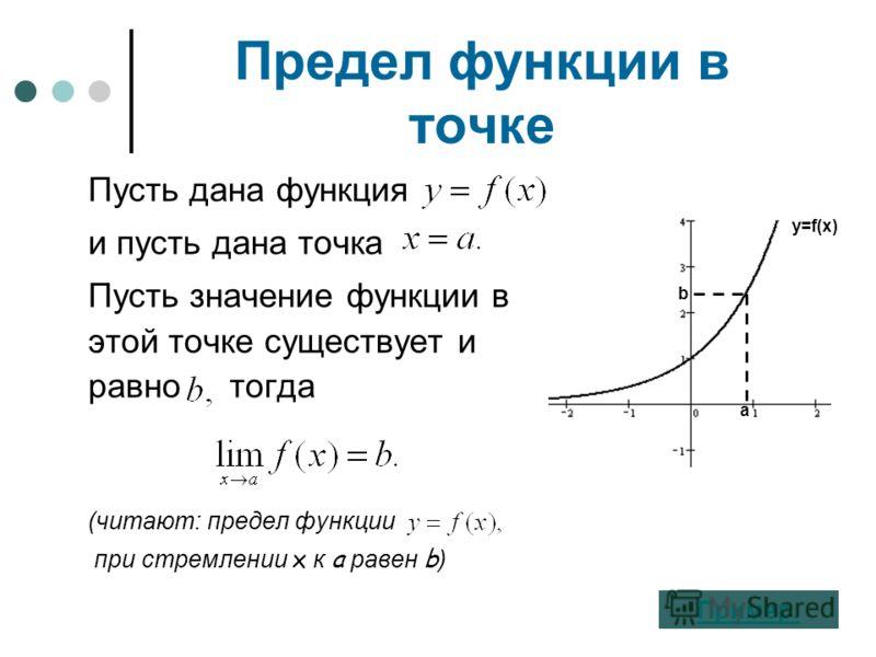 Предел функции в точке Пусть дана функция и пусть дана точка Пусть значение функции в этой точке существует и равно тогда (читают: предел функции при стремлении х к а равен b ) Пример. y=f(x) b a