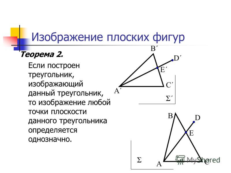 Изображение плоских фигур Теорема 1. Любой треугольник может служить изображением данного треугольника при подходящем проектировании.