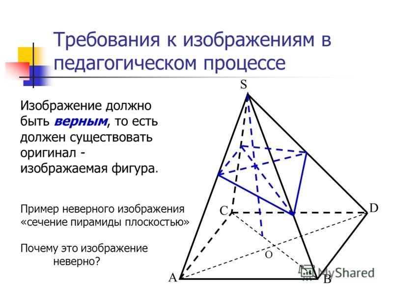 Требования к изображениям в педагогическом процессе Преподаватели математики на своих уроках широко используют наглядные изображения фигур, облегчающие понимание и усвоение рассуждений и выводов, позволяющее найти правильное решение задачи, воспитыва