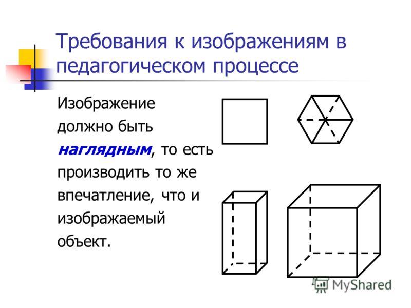 Требования к изображениям в педагогическом процессе Треугольник Пенроуза