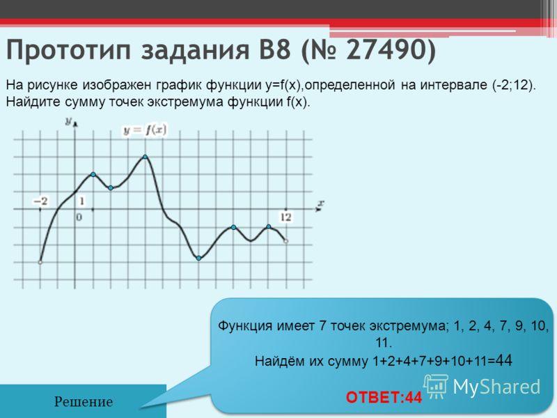 Прототип задания B8 ( 27490) Решение На рисунке изображен график функции y=f(x),определенной на интервале (-2;12). Найдите сумму точек экстремума функции f(x). Функция имеет 7 точек экстремума; 1, 2, 4, 7, 9, 10, 11. Найдём их сумму 1+2+4+7+9+10+11=