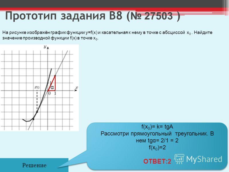 Прототип задания B8 ( 27503 ) Решение На рисунке изображён график функции y=f(x) и касательная к нему в точке с абсциссой x 0. Найдите значение производной функции f(x) в точке x 0. f(x 0 )= k= tgA Рассмотри прямоугольный треугольник. В нем tgα= 2/1