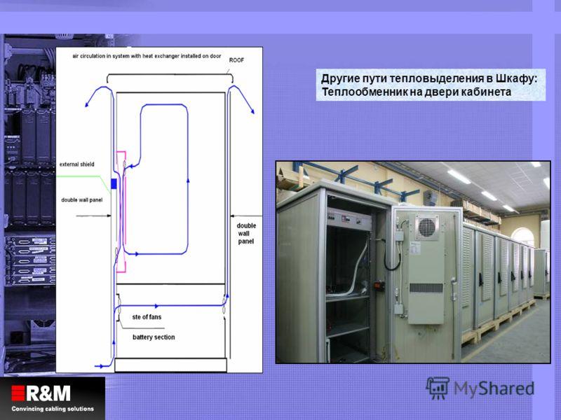 Другие пути тепловыделения в Шкафу: Теплообменник на двери кабинета