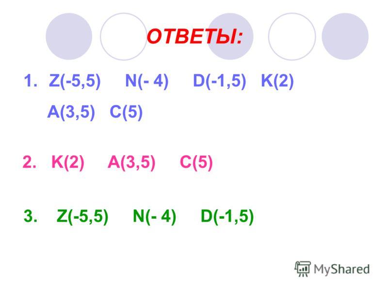 ОТВЕТЫ: 1.Z(-5,5) N(- 4) D(-1,5) K(2) A(3,5) C(5) 2. K(2) A(3,5) C(5) 3. Z(-5,5) N(- 4) D(-1,5)