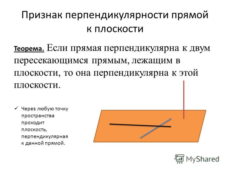 Признак перпендикулярности прямой к плоскости Теорема. Если прямая перпендикулярна к двум пересекающимся прямым, лежащим в плоскости, то она перпендикулярна к этой плоскости. Через любую точку пространства проходит плоскость, перпендикулярная к данно