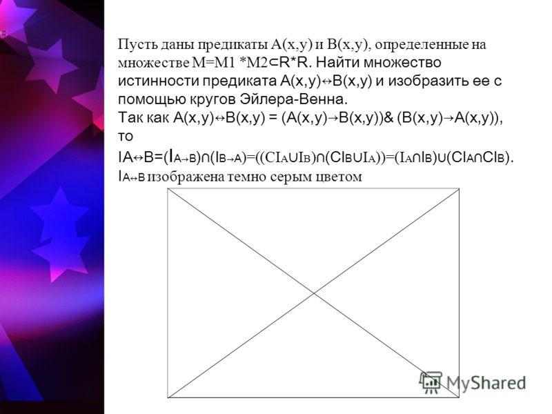 Пусть даны предикаты А(x,y) и B(x,y), определенные на множестве M=M1 *M2 R*R. Найти множество истинности предиката A(x,y)B(x,y) и изобразить ее с помощью кругов Эйлера-Венна. Так как A(x,y)B(x,y) = (A(x,y)B(x,y))& (B(x,y)A(x,y)), то IAB=( I AB )(I BA