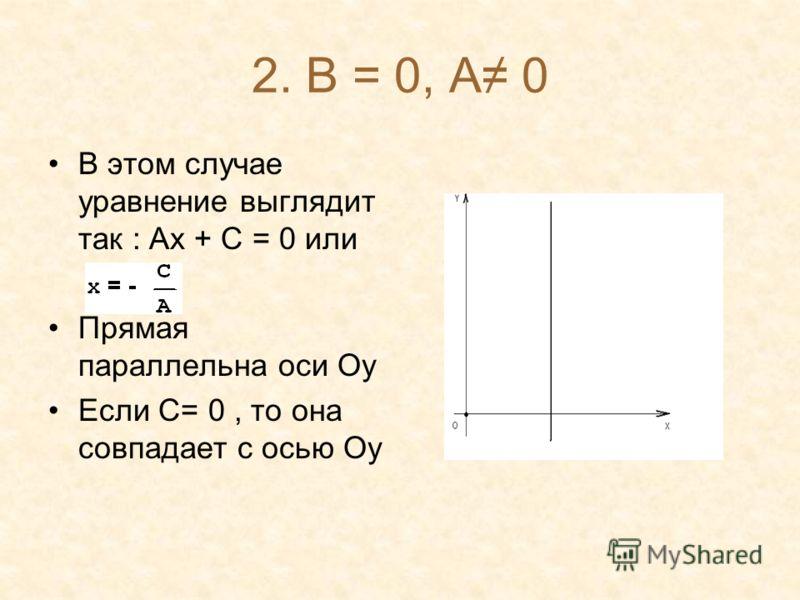 2. В = 0, А 0 В этом случае уравнение выглядит так : Ах + С = 0 или Прямая параллельна оси Оу Если С= 0, то она совпадает с осью Оу