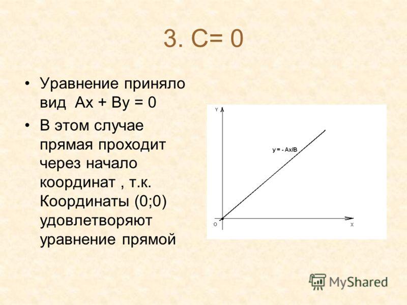 3. С= 0 Уравнение приняло вид Ах + Ву = 0 В этом случае прямая проходит через начало координат, т.к. Координаты (0;0) удовлетворяют уравнение прямой