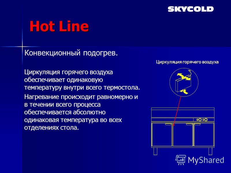 Hot Line Конвекционный подогрев. Циркуляция горячего воздуха обеспечивает одинаковую температуру внутри всего термостола. Нагревание происходит равномерно и в течении всего процесса обеспечивается абсолютно одинаковая температура во всех отделениях с