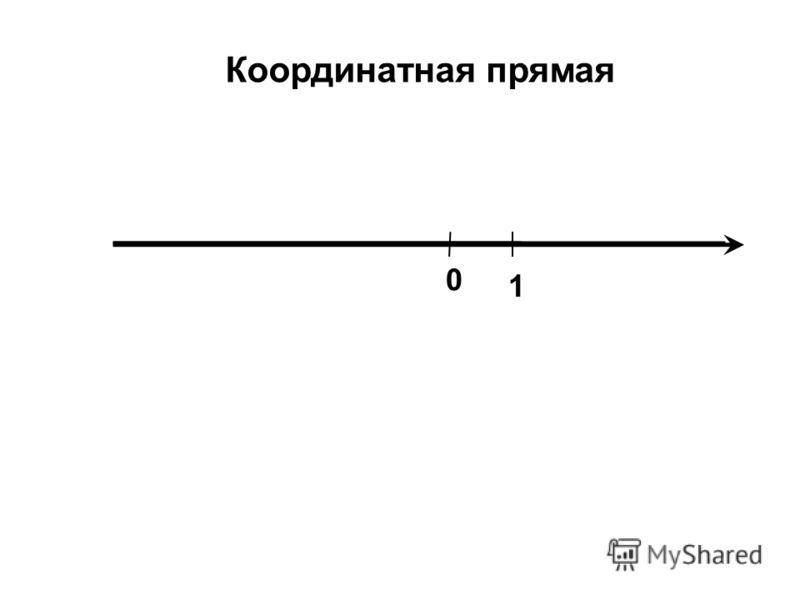 Координатная прямая 0 1