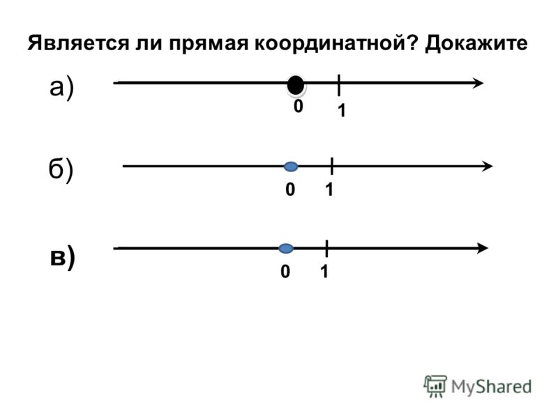0 1 01 01 а) б) в) Является ли прямая координатной? Докажите