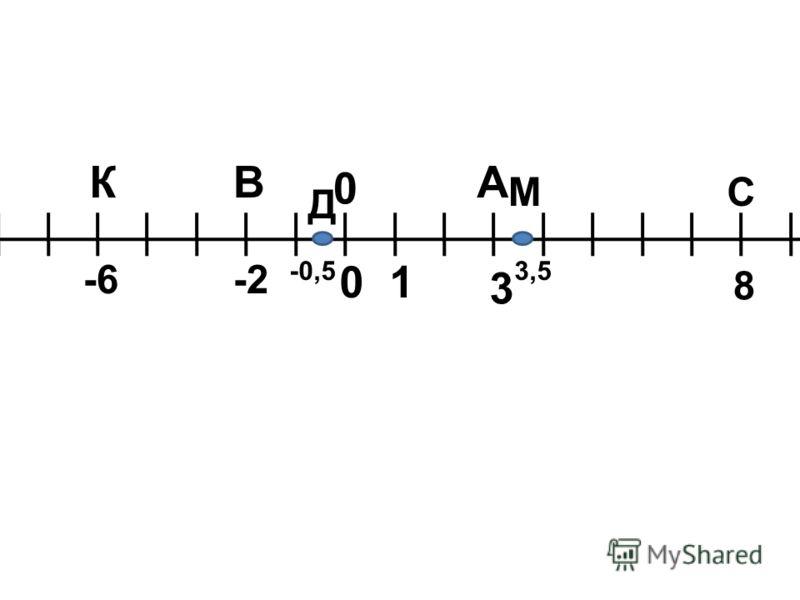 01 АК -6-2 В 3 0 3,5 МС 8 -0,5 Д