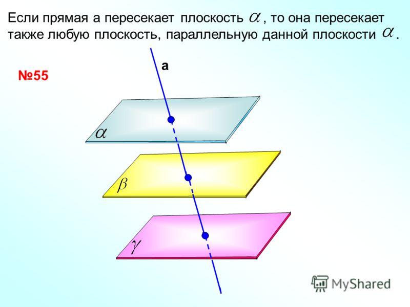 55 Если прямая а пересекает плоскость, то она пересекает также любую плоскость, параллельную данной плоскости. а