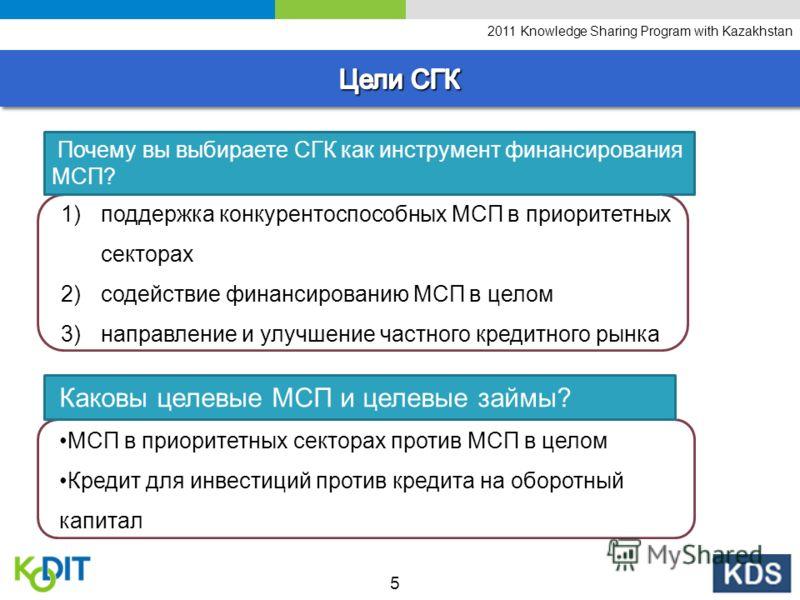 2011 Knowledge Sharing Program with Kazakhstan 1)поддержка конкурентоспособных МСП в приоритетных секторах 2)содействие финансированию МСП в целом 3)направление и улучшение частного кредитного рынка Почему вы выбираете СГК как инструмент финансирован