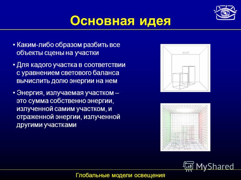 Основная идея Каким-либо образом разбить все объекты сцены на участки Для кадого участка в соответствии с уравнением светового баланса вычислить долю энергии на нем Энергия, излучаемая участком – это сумма собственно энергии, излученной самим участко