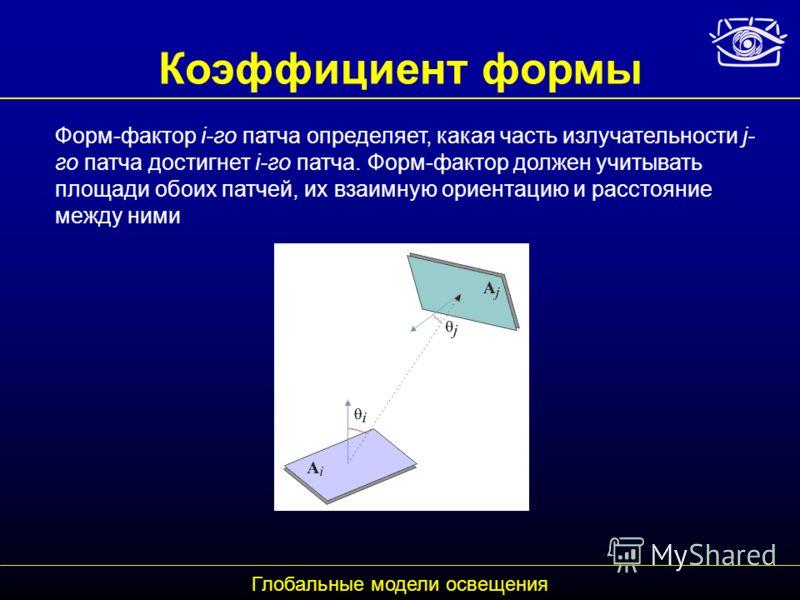 Коэффициент формы Форм-фактор i-го патча определяет, какая часть излучательности j- го патча достигнет i-го патча. Форм-фактор должен учитывать площади обоих патчей, их взаимную ориентацию и расстояние между ними Глобальные модели освещения