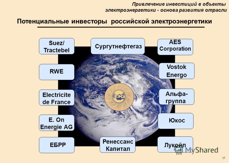 17 Потенциальные инвесторы российской электроэнергетики Привлечение инвестиций в объекты электроэнергетики - основа развития отрасли Electricite de France RWE E. On Energie AG Suez/ Tractebel ЕБРР AES Corporation Альфа- группа Юкос Лукойл Vostok Ener