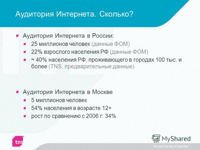 Аудитория Интернета. Сколько? Аудитория Интернета в России: 25 миллионов человек (данные ФОМ) 22% взрослого населения РФ (данные ФОМ) 40% населения РФ, проживающего в городах 100 тыс. и более (TNS, предварительные данные) Аудитория Интернета в Москве