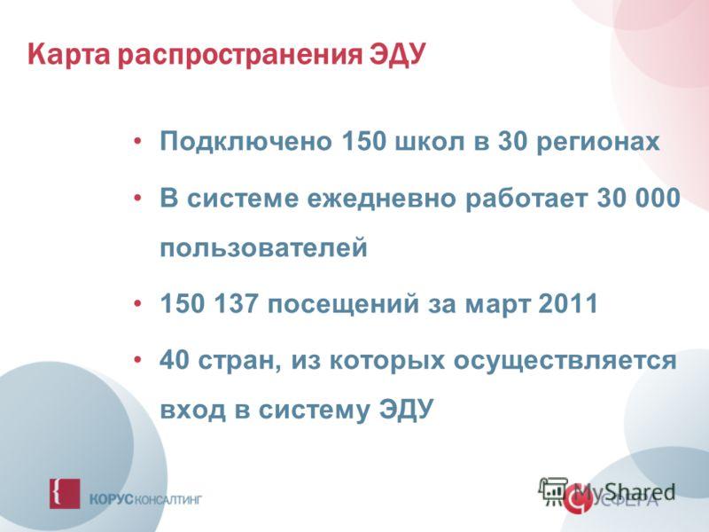 Подключено 150 школ в 30 регионах В системе ежедневно работает 30 000 пользователей 150 137 посещений за март 2011 40 стран, из которых осуществляется вход в систему ЭДУ