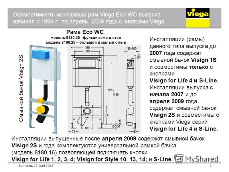 2Samstag, 22. Juni 2013 Совместимость монтажных рам Viega Eco WC выпуска начиная с 1999 г. по апрель 2009 года с кнопками Viega Инсталляции (рамы) данного типа выпуска до 2007 года содержат смывной бачок Visign 1S и совместимы только c кнопками Visig