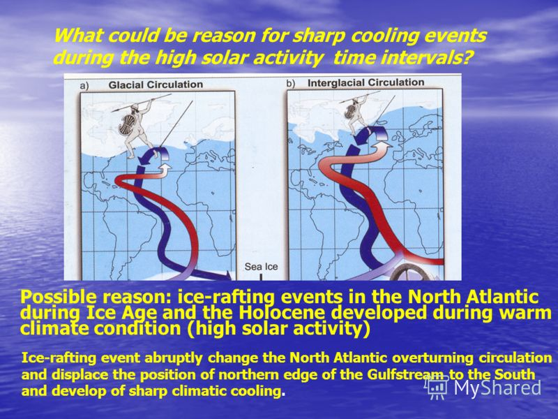 What could be reason for sharp cooling events during the high solar activity time intervals? Possible reason: ice-rafting events in the North Atlantic during Ice Age and the Holocene developed during warm climate condition (high solar activity) Ice-r