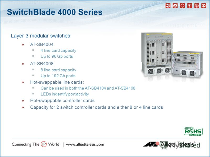 SwitchBlade 4000 Series Layer 3 modular switches: » AT-SB4004 4 line card capacity Up to 96 Gb ports » AT-SB4008 8 line card capacity Up to 192 Gb ports » Hot-swappable line cards: Can be used in both the AT-SB4104 and AT-SB4108 LEDs indentify port a