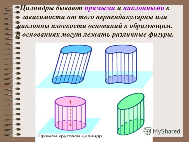 Точное название определенного выше тела – прямой круговой цилиндр. Вообще, цилиндр возникает при пересечении цилиндрической поверхности, образованной множеством параллельных прямых, проведенных через каждую точку замкнутой кривой линии, и двух паралл