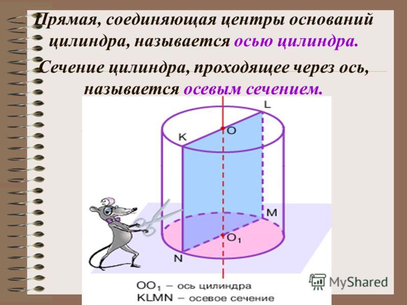 Вспомните формулу нахождения площади круга и найдите площадь основания цилиндра, радиус которого равен 2. 4
