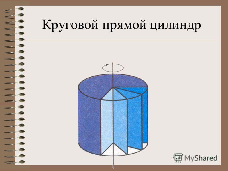 Цилиндр Определение. Тело, которое образуется при вращении прямоугольника вокруг прямой, содержащей его сторону, называется цилиндром.