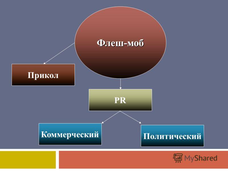 Флеш-моб PR Коммерческий Политический
