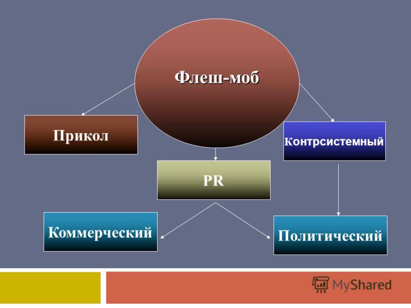 Флеш-моб Прикол PR Коммерческий Политический К онтрсистемный