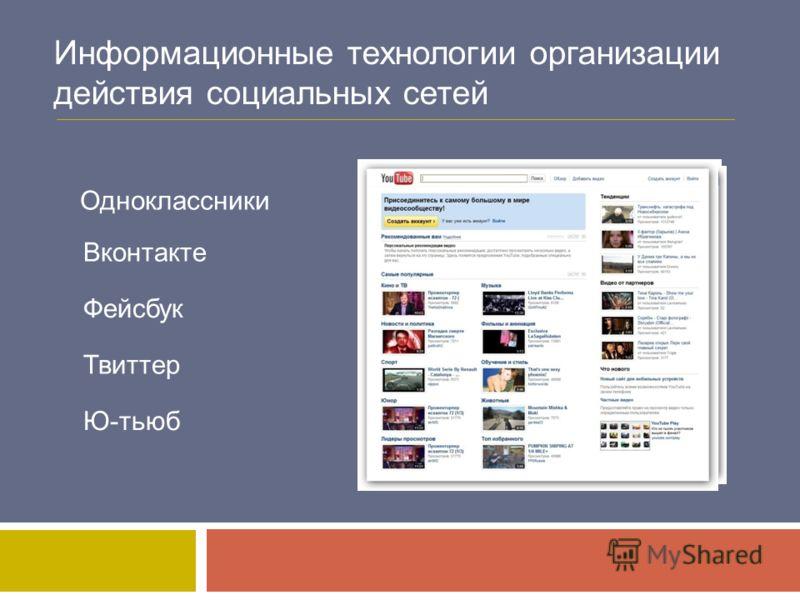 Информационные технологии организации действия социальных сетей Одноклассники Вконтакте Ю-тьюб Твиттер Фейсбук