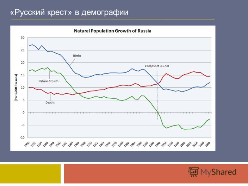 «Русский крест» в демографии