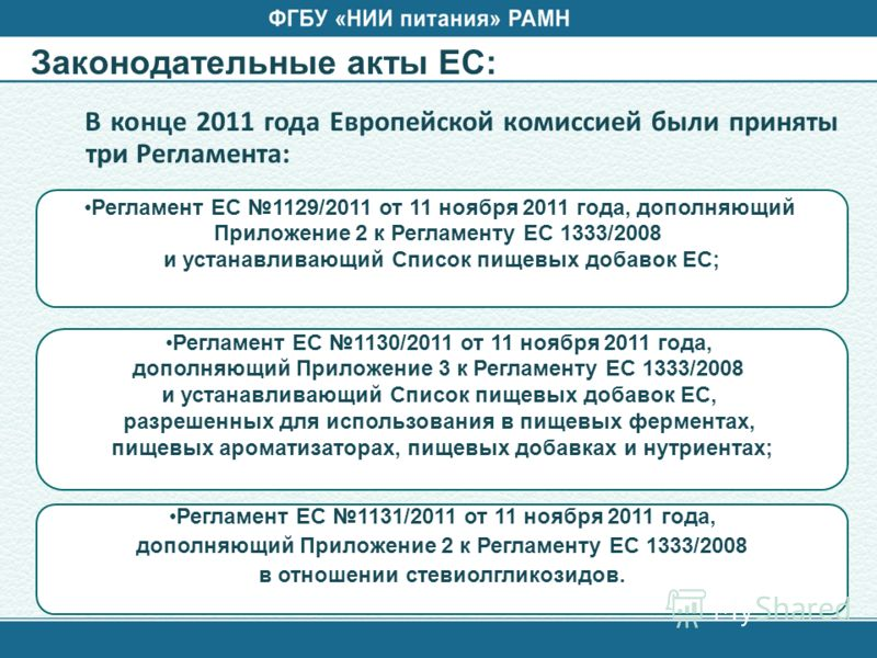 В конце 2011 года Европейской комиссией были приняты три Регламента: Законодательные акты ЕС: Регламент ЕС 1129/2011 от 11 ноября 2011 года, дополняющий Приложение 2 к Регламенту ЕС 1333/2008 и устанавливающий Список пищевых добавок ЕС; Регламент ЕС
