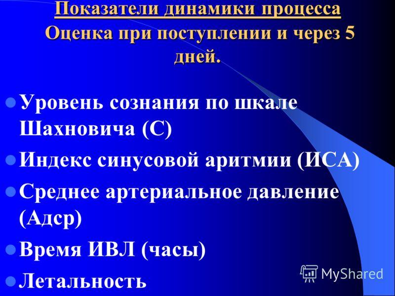 Применение кортексина у детей с внутричерепными кровоизлияниями (ОКБ, отделение реанимации.Новосибирск, А.Н. Шмаков, 2003г.) Возраст от 7 дней до 7 мес. Группа 14 детей, контроль 9 детей Повреждения- Субдуральная гематома (8), ушиб головного мозга, в