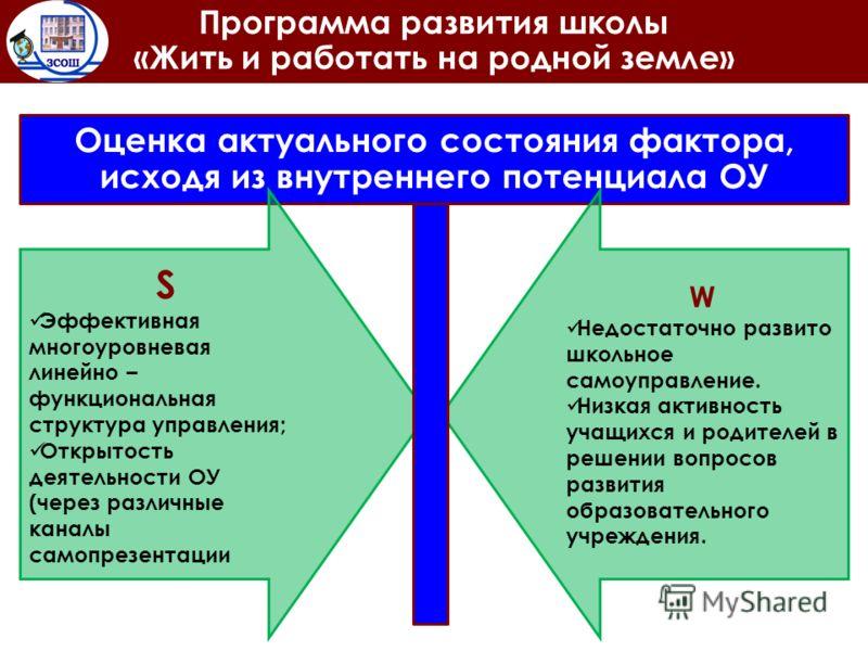 Программа развития школы «Жить и работать на родной земле» Оценка актуального состояния фактора, исходя из внутреннего потенциала ОУ S Эффективная многоуровневая линейно – функциональная структура управления; Открытость деятельности ОУ (через различн
