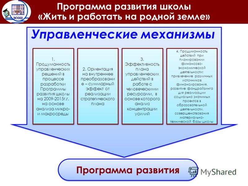 Программа развития школы «Жить и работать на родной земле» Программа развития 1. Продуманность управленческих решений в процессе разработки Программы развития школы на 2009-2015г.г. на основе анализа микро- и макросреды 2. Ориентация на внутреннее пр