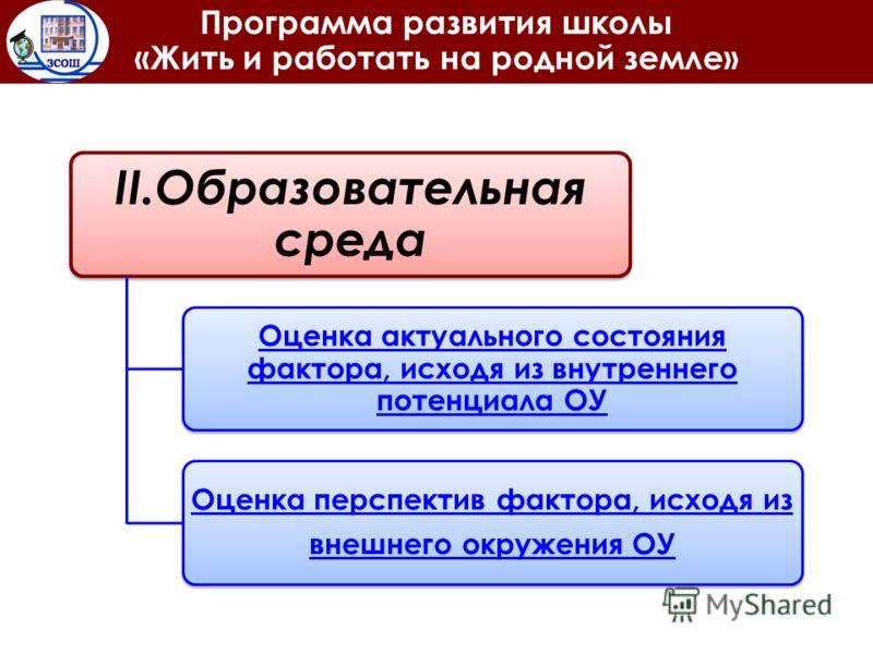 II.Образовательная среда Оценка актуального состояния фактора, исходя из внутреннего потенциала ОУ Оценка перспектив фактора, исходя из внешнего окружения ОУ