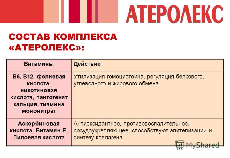 СОСТАВ КОМПЛЕКСА «АТЕРОЛЕКС»: ВитаминыДействие В6, В12, фолиевая кислота, никотиновая кислота, пантотенат кальция, тиамина мононитрат Утилизация гомоцистеина, регуляция белкового, углеводного и жирового обмена Аскорбиновая кислота, Витамин Е, Липоева
