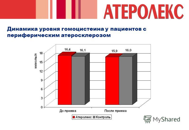 Динамика уровня гомоцистеина у пациентов с периферическим атеросклерозом