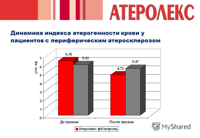 Динамика индекса атерогенности крови у пациентов с периферическим атеросклерозом