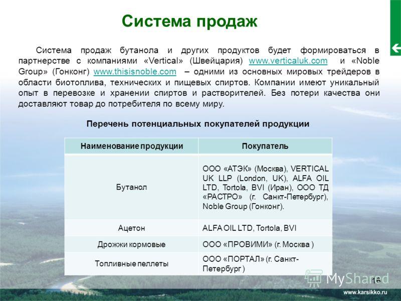 16 Система продаж бутанола и других продуктов будет формироваться в партнерстве с компаниями «Vertical» (Швейцария) www.verticaluk.com и «Noble Group» (Гонконг) www.thisisnoble.com – одними из основных мировых трейдеров в области биотоплива, техничес