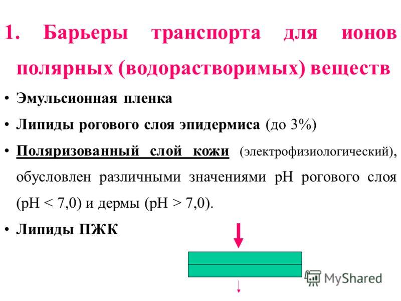 1. Барьеры транспорта для ионов полярных (водорастворимых) веществ Эмульсионная пленка Липиды рогового слоя эпидермиса (до 3%) Поляризованный слой кожи (электрофизиологический), обусловлен различными значениями рН рогового слоя (рН 7,0). Липиды ПЖК