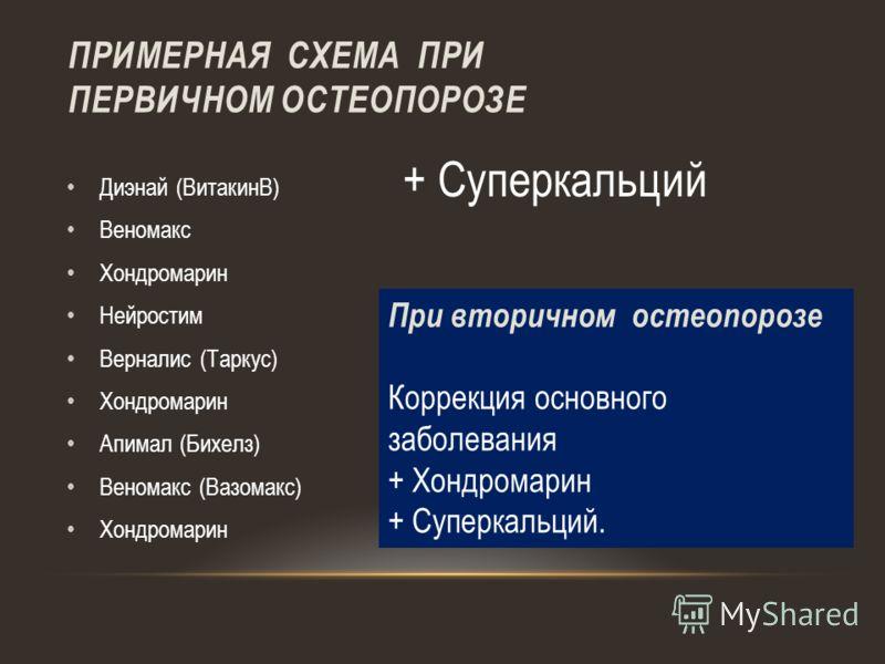 ПРИМЕРНАЯ СХЕМА ПРИ ПЕРВИЧНОМ ОСТЕОПОРОЗЕ Диэнай (ВитакинВ) Веномакс Хондромарин Нейростим Верналис (Таркус) Хондромарин Апимал (Бихелз) Веномакс (Вазомакс) Хондромарин При вторичном остеопорозе Коррекция основного заболевания + Хондромарин + Суперка
