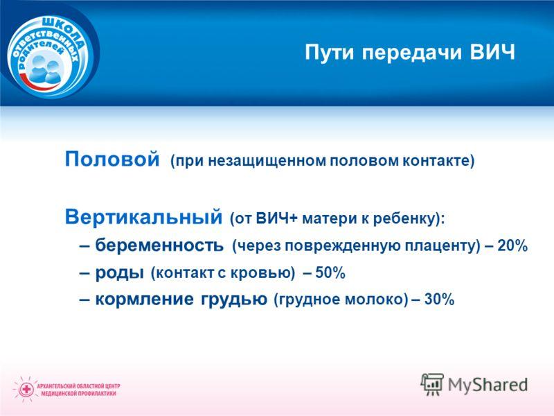 Пути передачи ВИЧ Половой (при незащищенном половом контакте) Вертикальный (от ВИЧ+ матери к ребенку): – беременность (через поврежденную плаценту) – 20% – роды (контакт с кровью) – 50% – кормление грудью (грудное молоко) – 30%