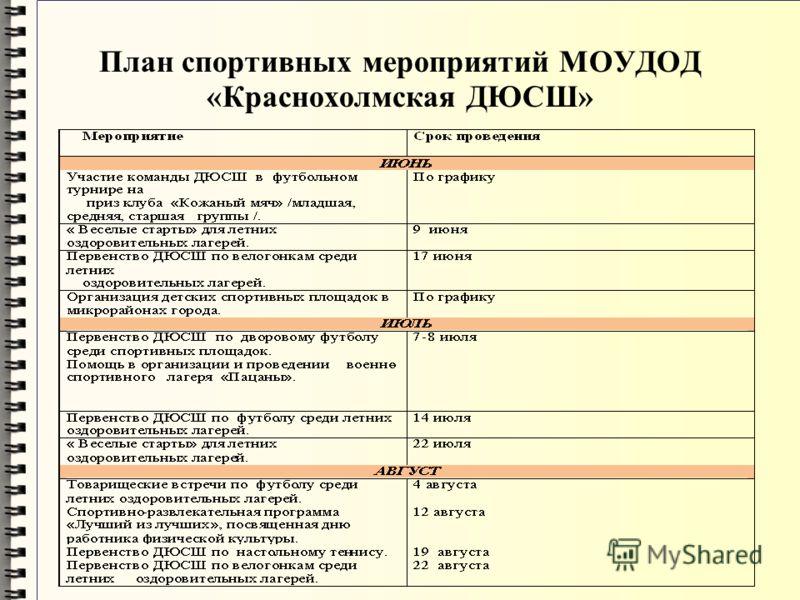 План спортивных мероприятий МОУДОД «Краснохолмская ДЮСШ»