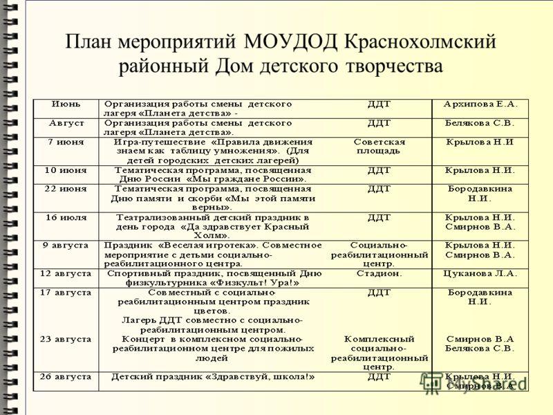 План мероприятий МОУДОД Краснохолмский районный Дом детского творчества