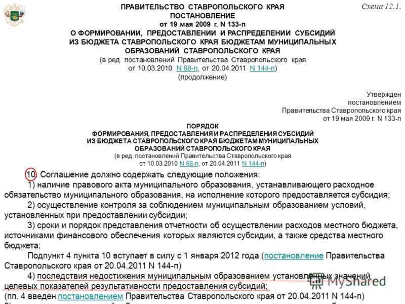 ПРАВИТЕЛЬСТВО СТАВРОПОЛЬСКОГО КРАЯ ПОСТАНОВЛЕНИЕ от 19 мая 2009 г. N 133-п О ФОРМИРОВАНИИ, ПРЕДОСТАВЛЕНИИ И РАСПРЕДЕЛЕНИИ СУБСИДИЙ ИЗ БЮДЖЕТА СТАВРОПОЛЬСКОГО КРАЯ БЮДЖЕТАМ МУНИЦИПАЛЬНЫХ ОБРАЗОВАНИЙ СТАВРОПОЛЬСКОГО КРАЯ (в ред. постановлений Правитель