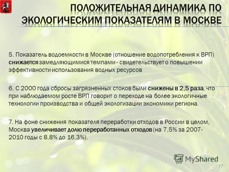 5. Показатель водоемкости в Москве (отношение водопотребления к ВРП) снижается замедляющимися темпами - свидетельствует о повышении эффективности использования водных ресурсов 6. С 2000 года сбросы загрязненных стоков были снижены в 2,5 раза, что при