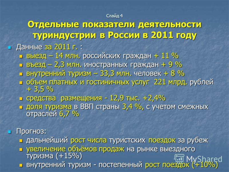 Слайд 4 Отдельные показатели деятельности туриндустрии в России в 2011 году Данные за 2011 г. : Данные за 2011 г. : выезд – 14 млн. российских граждан + 11 % выезд – 14 млн. российских граждан + 11 % въезд – 2,3 млн. иностранных граждан + 9 % въезд –